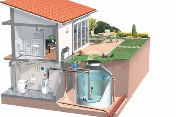 Regenwater recuperatie installatie Johan Goens Veurne